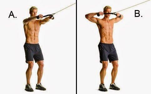 Cable Rope Rear-Delt Row-hareketi